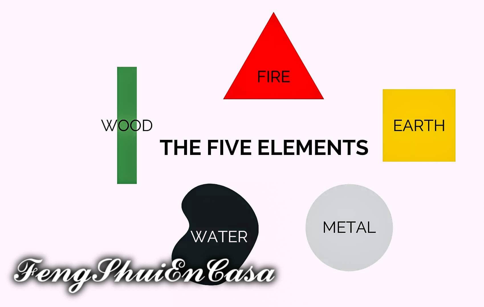 cinco elementos feng shui